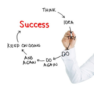 Success - doing again and again